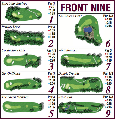 harmony-creek-golf-hole-diagram-front-9